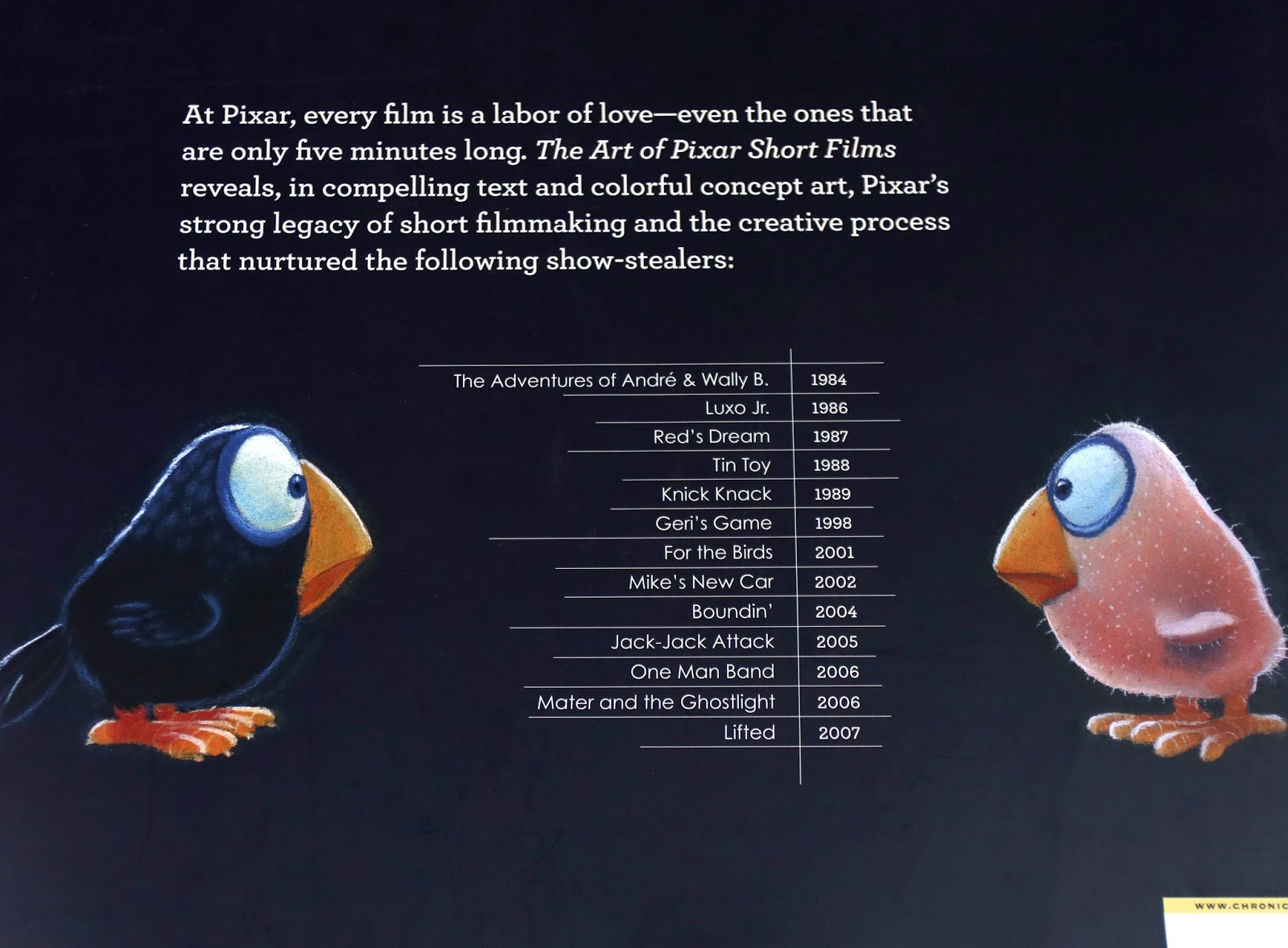 the art of pixar short films book review