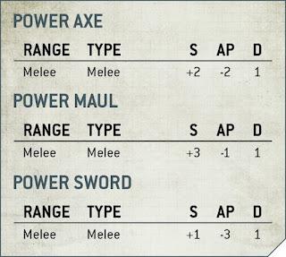 perfiles de armas energía en 9a edición
