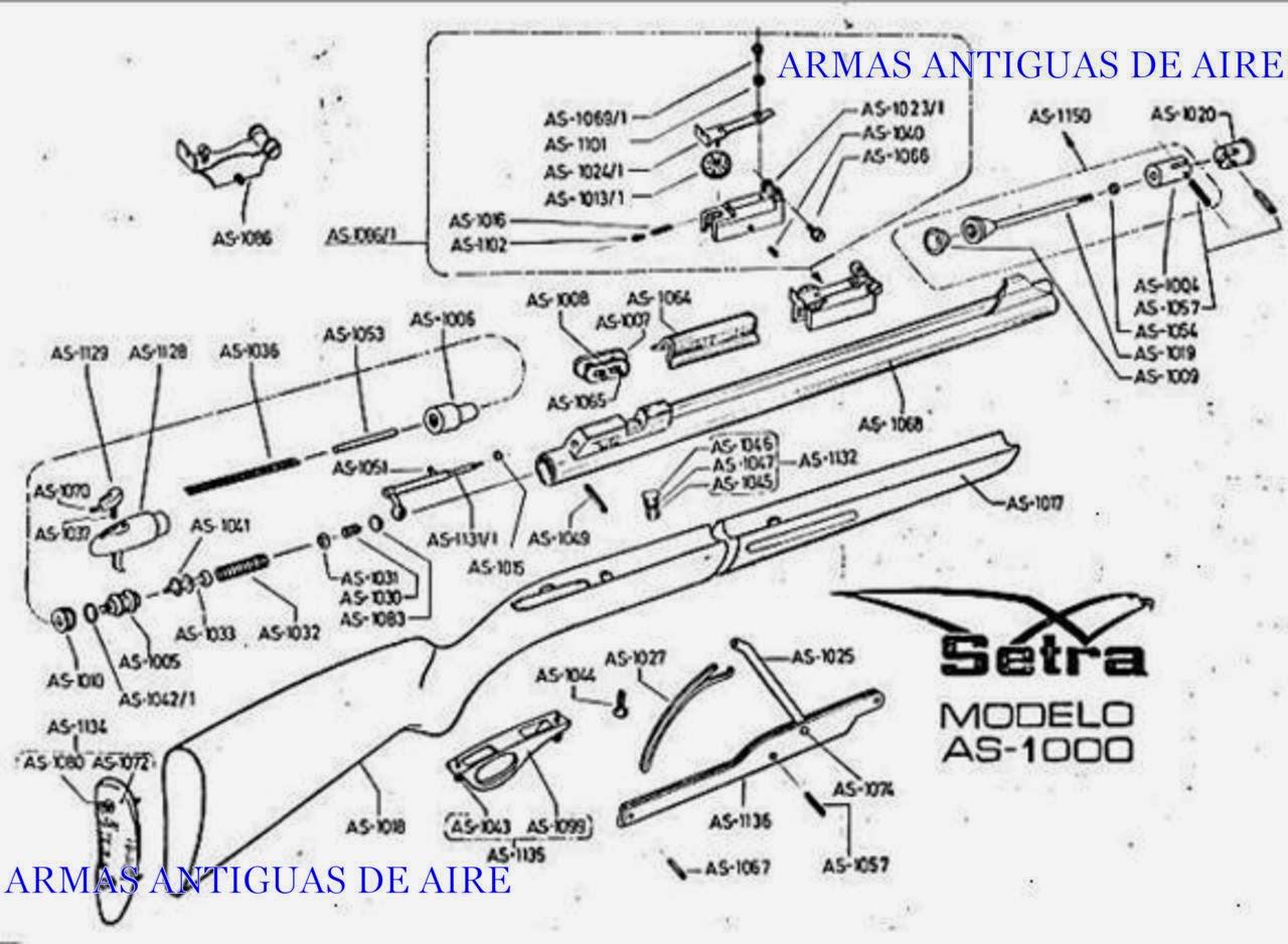 ARMAS ANTIGUAS DE AIRE: CARABINA SETRA SUPER MG 6MM