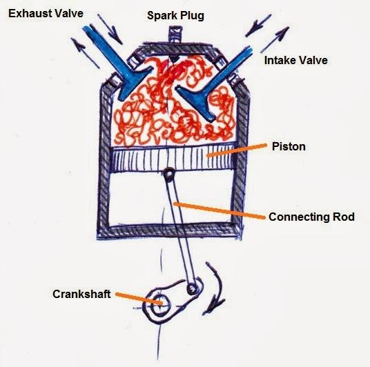 engineering latest internal combustion engine. Black Bedroom Furniture Sets. Home Design Ideas