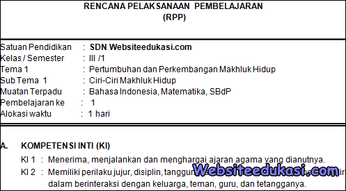 RPP Kelas 3 Tema 1 Kurikulum 2013 Revisi 2019