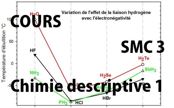 Cour Chimie descriptive 1 SMC Semestre 3 PDF