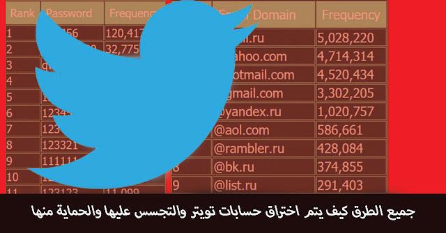 تعلم كيف يتم اختراق حسابات تويتر والتجسس عليها والحماية منها