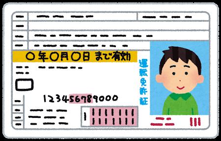 運転免許証のイラスト(男性・ゴールド)