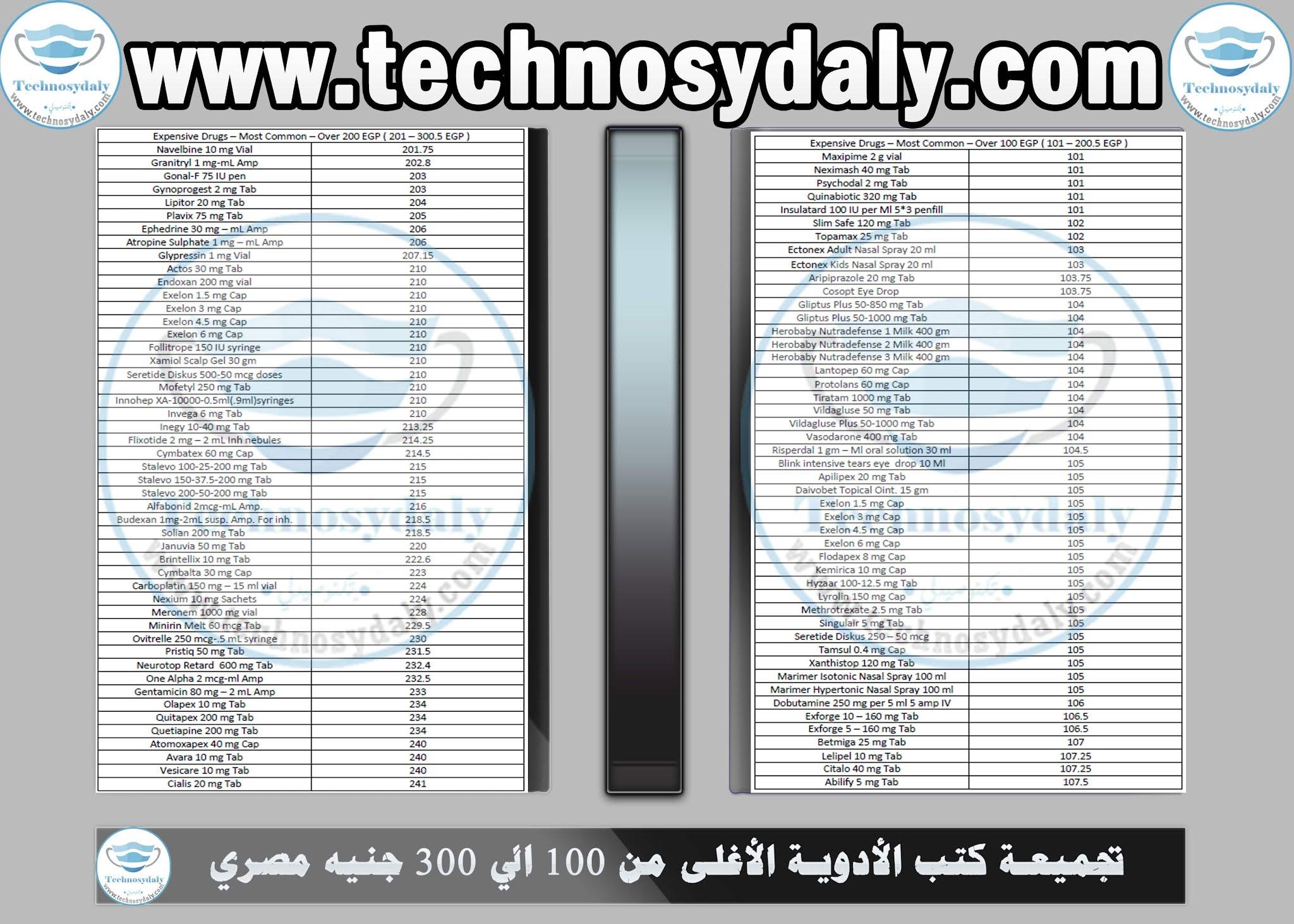 تجميعة كتب الأدوية الأغلى من 100 الي 300 جنيه مصري The most expensive drugs from 100 to 200 LE