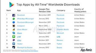 10 Android Terbaik,terbaru,terlaris di google play