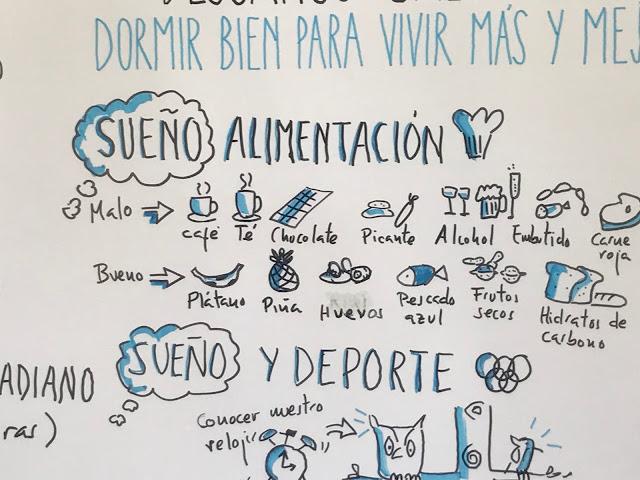 sueñon Descanso saludable Fernando Viejo Fluiters Ximénez