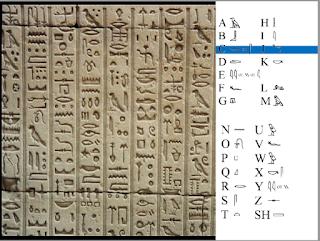 simbol bahasa kuno