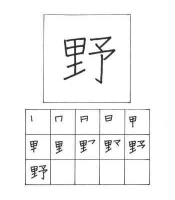 kanji ladang