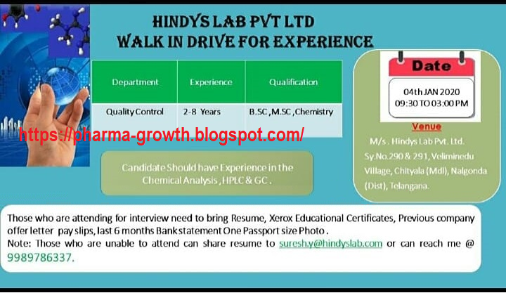 HINDYS LAB PVT. LTD - Walk-In Drive for Quality Control on 4th Jan' 2020