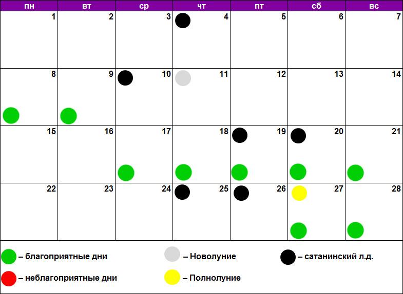 Лунный календарь массажа февраль 2021