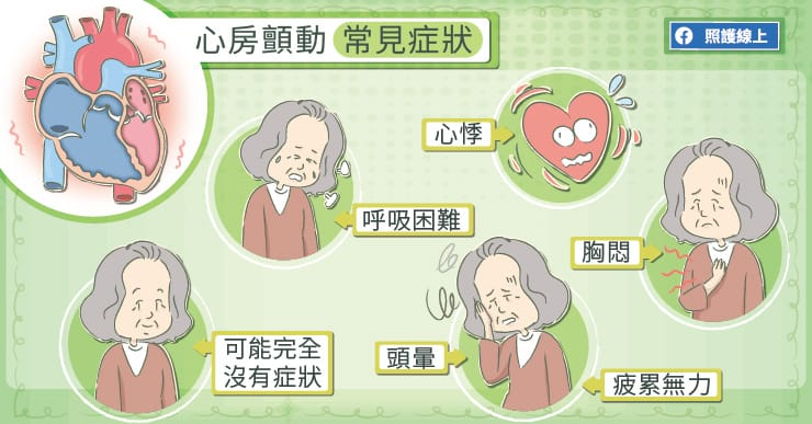 心房顫動常見症狀