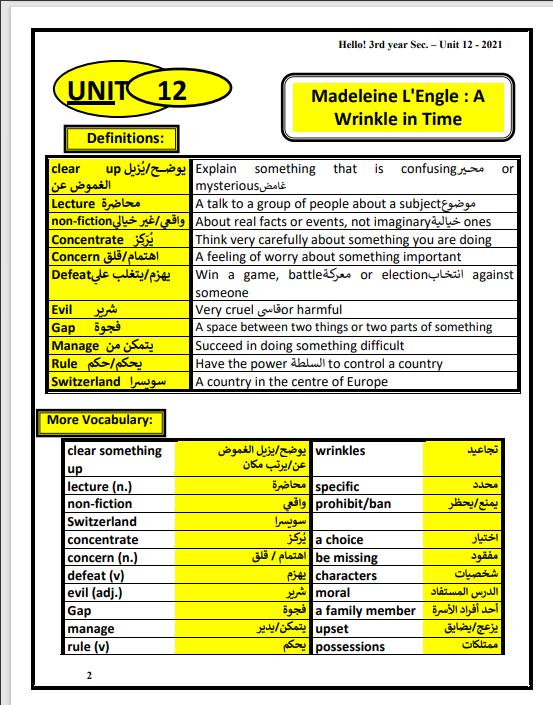 افضل مذكرة شرح انجليزى بالنظام الحديث2021 مستر عصام حنا الصف الثالث الثانوى Unit -12