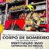 IBOPE: BOMBEIRO É O PROFISSIONAL MAIS CONFIÁVEL PELO 11º ANO