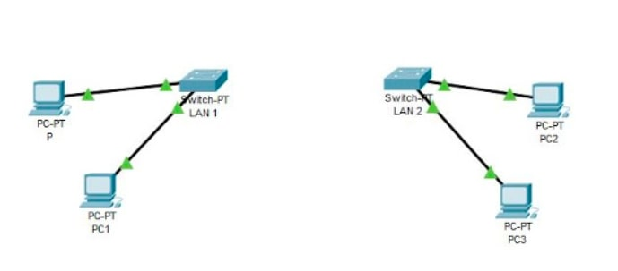 VLANs implementation example