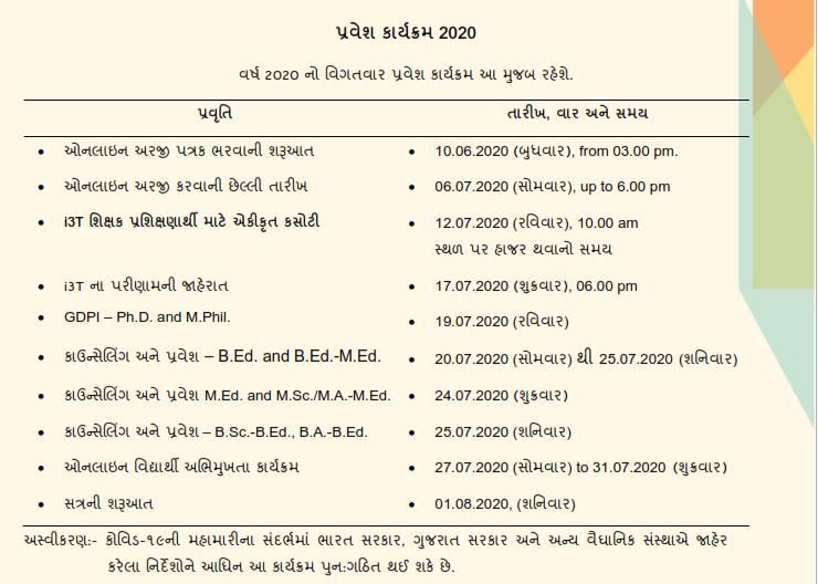 IITE Admission 2020 Online Application Form
