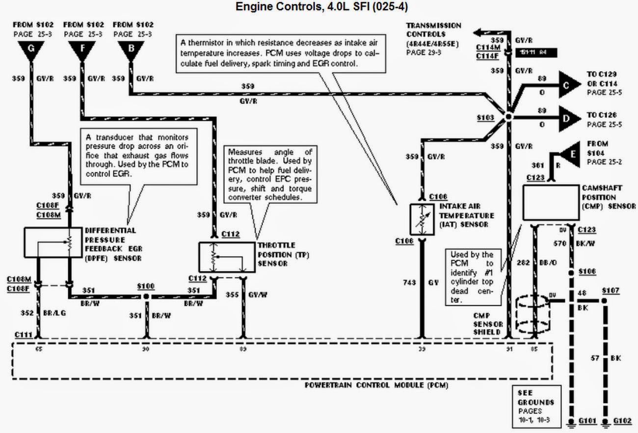 Ford Ranger Wiring Ford Free Engine Image For User Manual Download