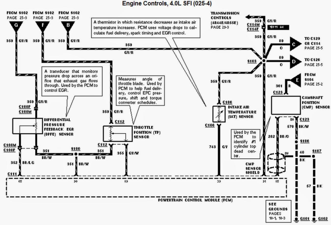 ford ranger wiring diagrams momiton net 97 Ford Ranger ECM Wiring Diagram