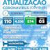 NOVO HORIZONTE-BA: BOLETIM E NOTA INFORMATIVO SOBRE O CORONAVÍRUS ( 08/07/2021)
