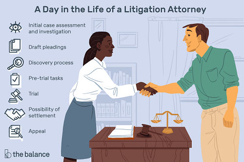 Image Attorney Jobs