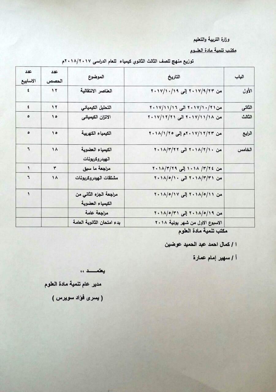 جدول توزيع منهج الكيمياء للثانوية العامة , جدول منهج كيمياء للصف الثالث الثانوى