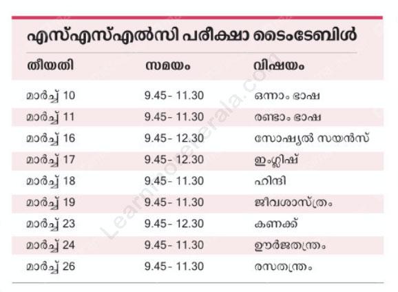 SSLC timetable 2020