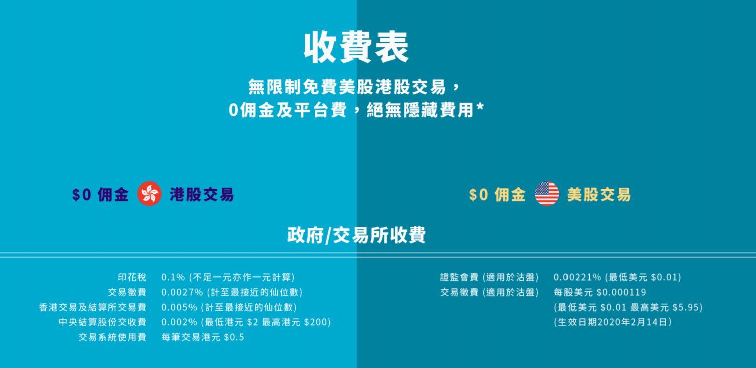 SoFiHK送股票及開戶推薦碼81654489