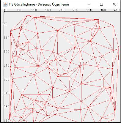 Delaunay triangulation / üçgenleme