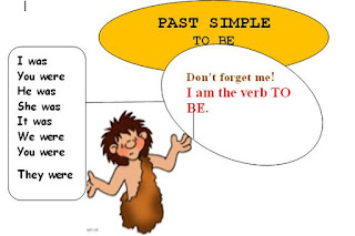 http://www.agendaweb.org/verbs/to-be-past-exercises.html