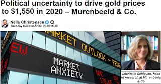 2020년 국제 금 시세 전망 : 내년 년말 1550 달러 예상
