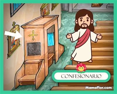 Confesionario — Partes del Templo