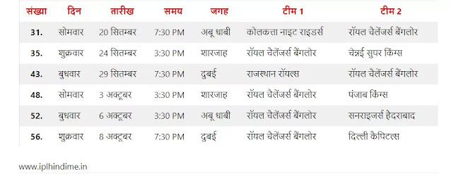 बेंगलुरु का मैच कब है - RCB Ka Match Kab Hai