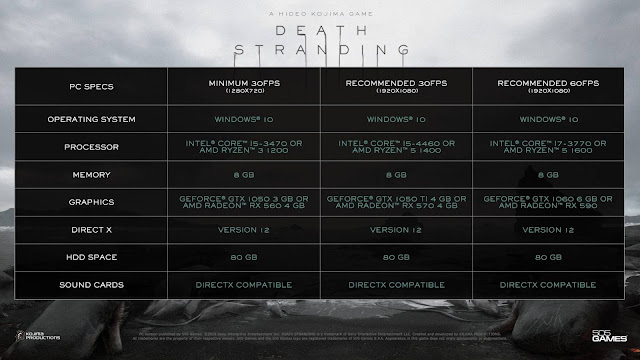 Death Stranding - Requisitos de PC