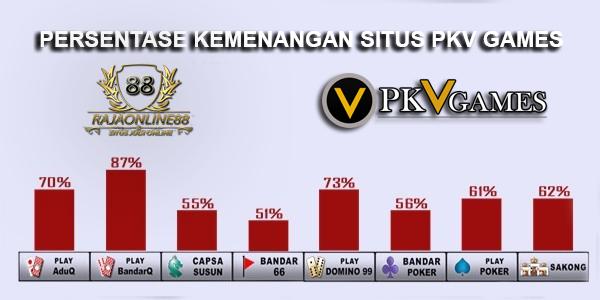 Presentasi Kemenangan Akun Situs PKV Games
