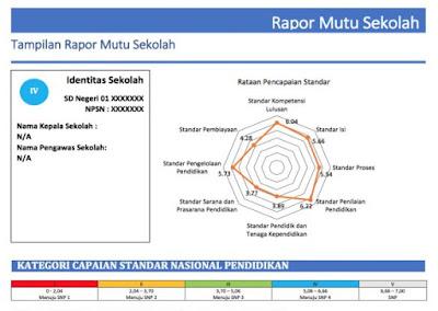 LK Teknik Analisis Manajemen LK-01 Analisis SWOT Dan  LK 02 Analisis Rapot Mutu Sekolah