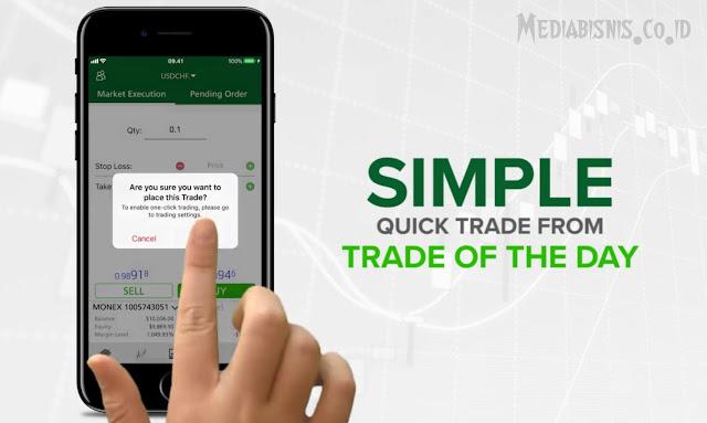 Software Trading Forex di Broker Monex