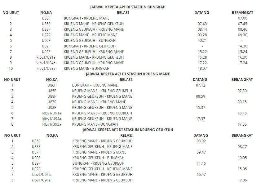 Jadwal Kereta Api Aceh
