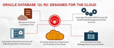 Oracle University Offers New Courses Covering Oracle Database 12c Release2
