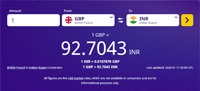 Today Exchange Rate in Pakistan and India,New Exchange Rate in Pakistan and India