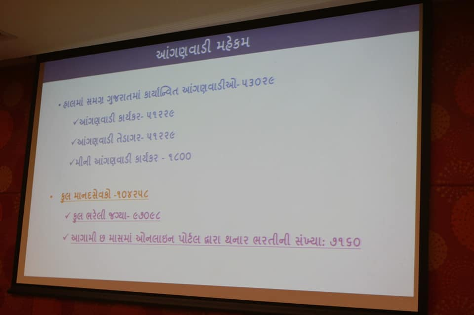 Anganwadi Worker Recruitment In Gujarat District Wise Online Form
