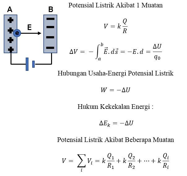 Soal Dan Pembahasan Energi Potensial Listrik