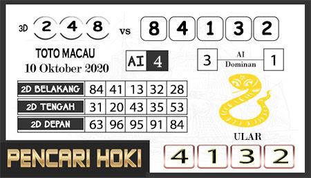 Prediksi Pencari Hoki Group Macau Sabtu 10 Oktober 2020