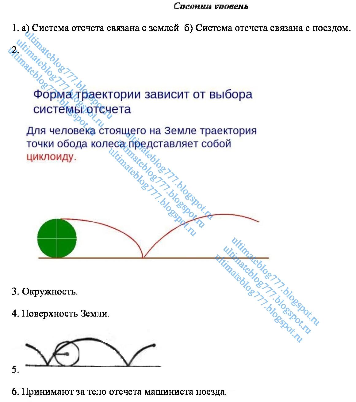 Изобразите схематически траекторию движения точек 257