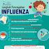 Kenali Simptom Influenza Dan Cara Mencegahnya