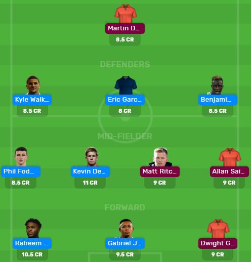 MCI vs NEW Dream11 Fantasy Football Team