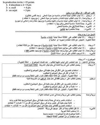 توزيع درجات إمتحان اللغه الفرنسيه للصف الاول الثانوي الترم الثاني دور مايو