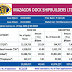 Mazagaon Dock IPO Subscribed 2.09 times on Day 1