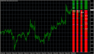 Ma trend indicator forex