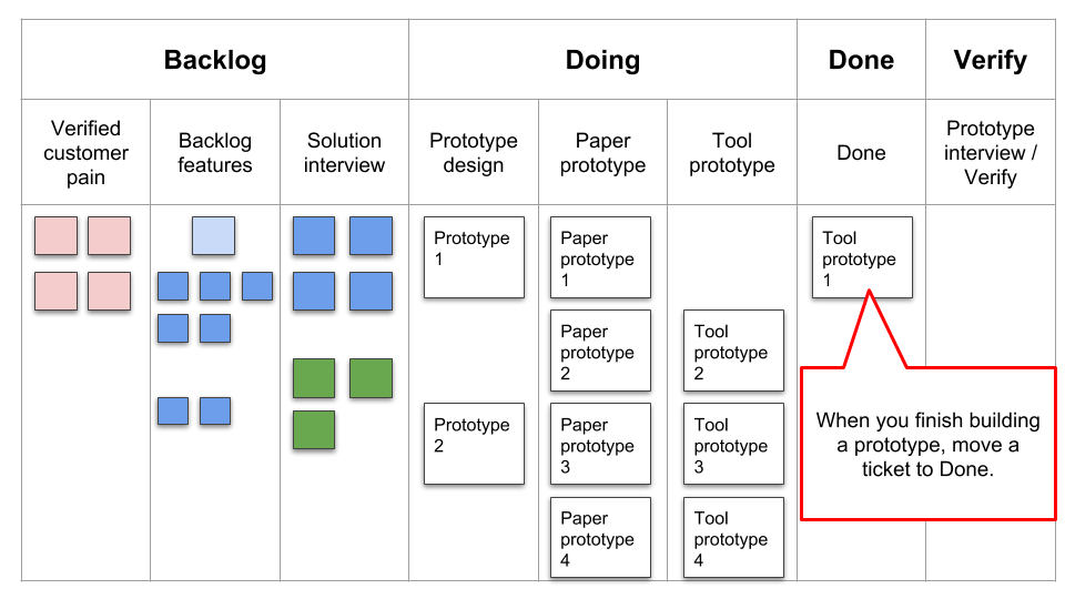 After making a tool prototype, move a card on Kanban
