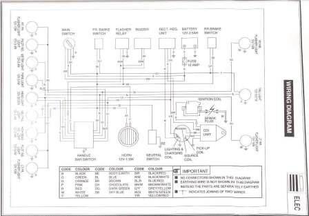 tts auto speed share sebagian wiring diagram skema kabel. Black Bedroom Furniture Sets. Home Design Ideas
